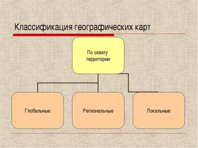 Классификация географических карт