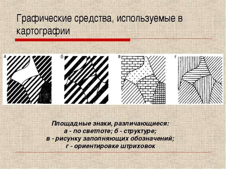 Графические средства, используемые в картографии Площадные знаки, различающие...