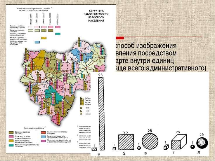 Картодиаграммы Картодиаграммойназывают способ изображения распределения како...