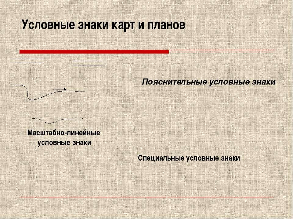 Условные знаки карт и планов Масштабно-линейные условные знаки Пояснительные ...