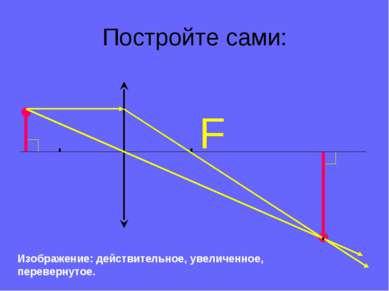 Постройте сами: F Изображение: действительное, увеличенное, перевернутое.