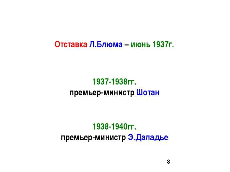 Отставка Л.Блюма – июнь 1937г. 1937-1938гг. премьер-министр Шотан 1938-1940гг...