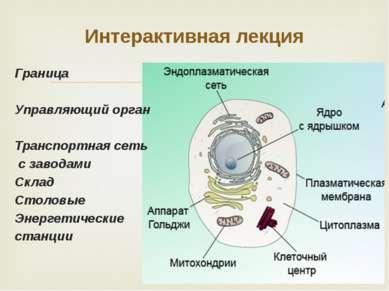 Граница Управляющий орган Транспортная сеть с заводами Склад Столовые Энергет...