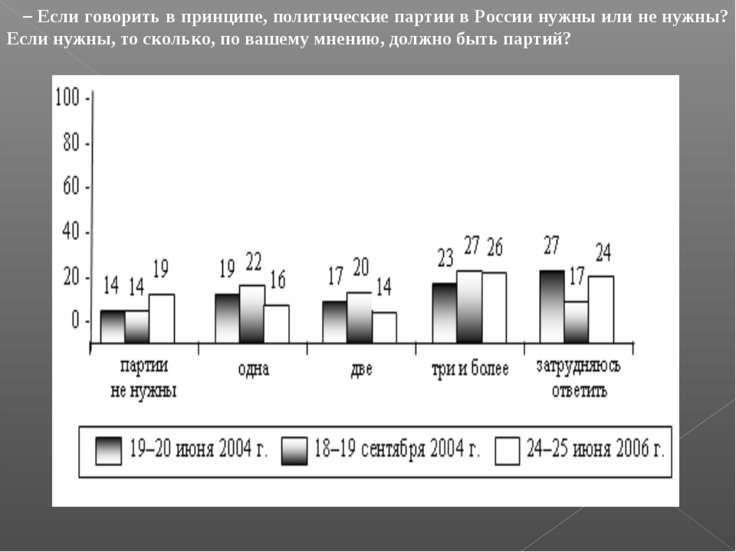 – Если говорить в принципе, политические партии в России нужны или не нужны? ...