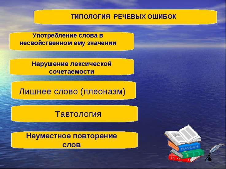 ТИПОЛОГИЯ РЕЧЕВЫХ ОШИБОК Употребление слова в несвойственном ему значении Нар...