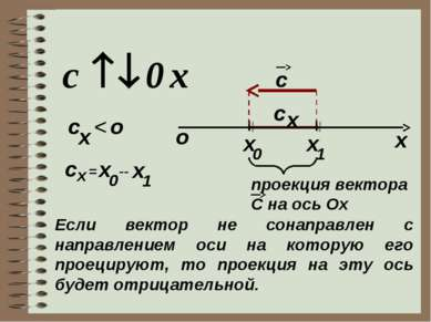 х c x 0 1 x c x о c x < о x c = x 0 -- x 1 проекция вектора C на ось Ох Если ...