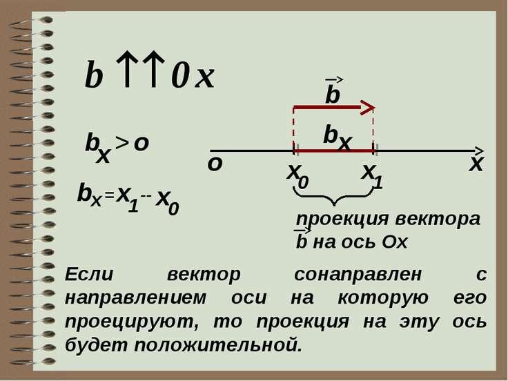 о х b x 0 1 x b x проекция вектора b на ось Ох b = x 1 -- x 0 Если вектор сон...