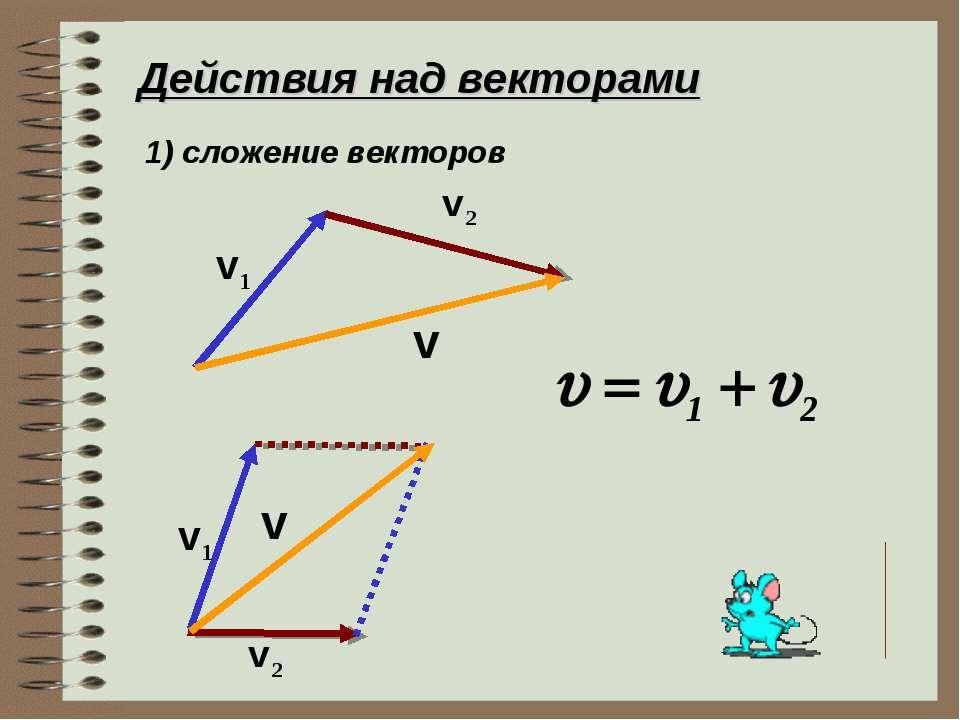 Действия над векторами 1) сложение векторов