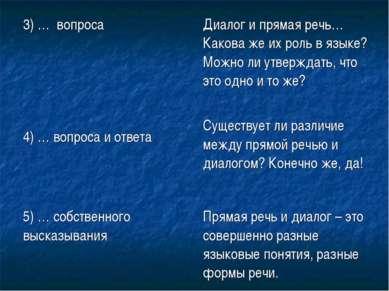 3) … вопроса 4) … вопроса и ответа Диалог и прямая речь…Какова же их роль в я...