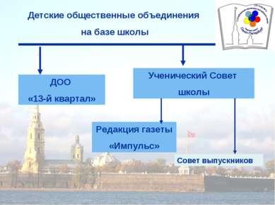 Детские общественные объединения на базе школы ДОО «13-й квартал» Ученический...
