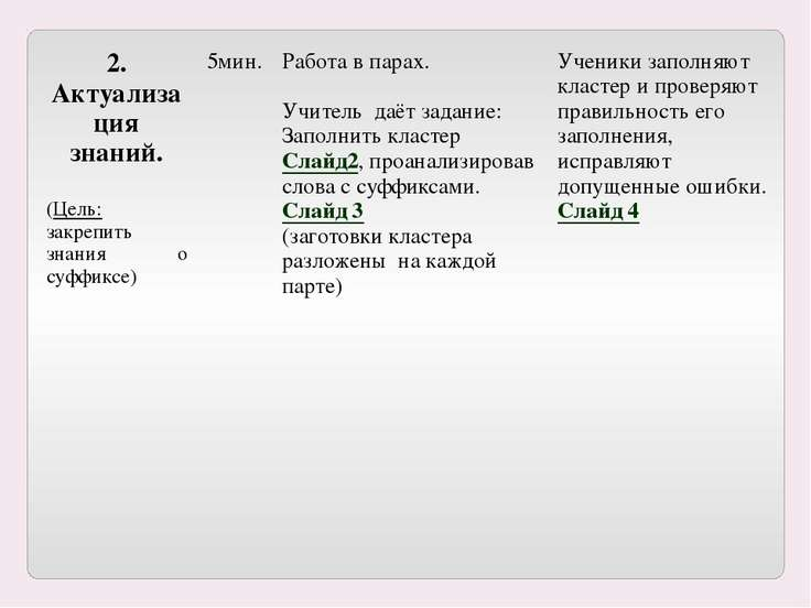 Учитель просит каждую группу объяснить написание Н и НН в суффиксах прилагате...