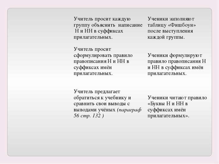 6. Итог урока (Цель: проверить усвоение темы, коррекция) 4мин Учитель предлаг...