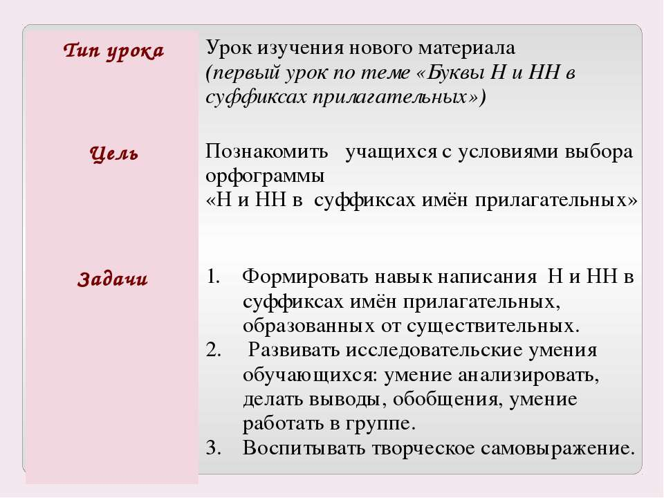 Типурока Урок изучения нового материала (первый урок по теме «Буквы Н и НН в ...