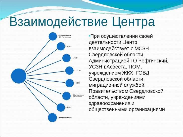 Взаимодействие Центра При осуществлении своей деятельности Центр взаимодейств...