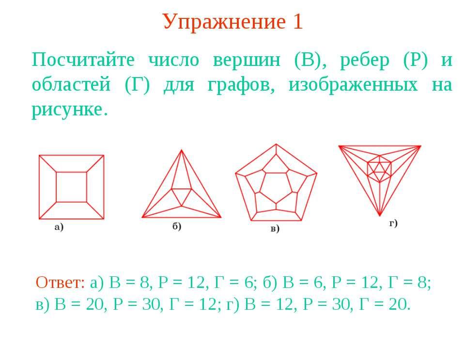 Упражнение 1 Посчитайте число вершин (В), ребер (Р) и областей (Г) для графов...