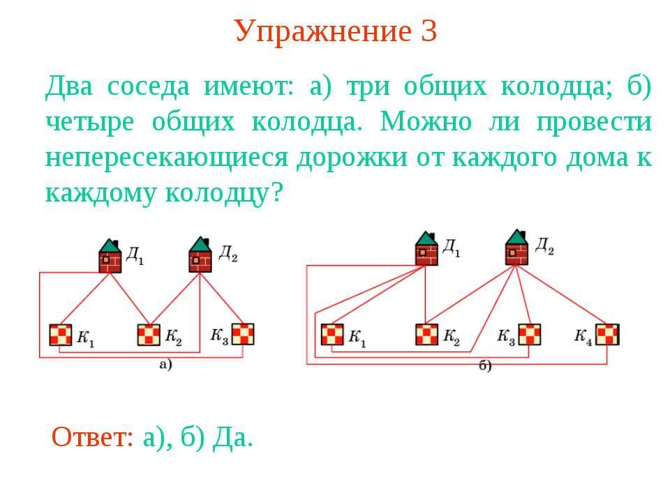 Упражнение 3 Два соседа имеют: а) три общих колодца; б) четыре общих колодца....