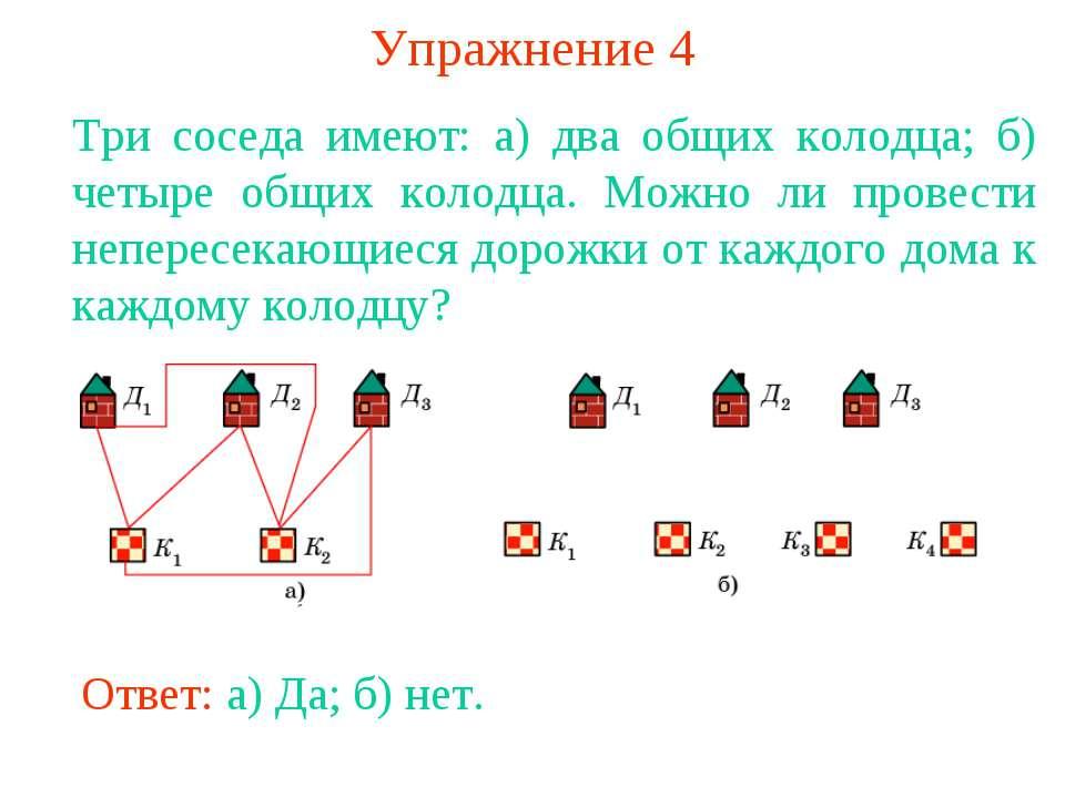 Упражнение 4 Три соседа имеют: а) два общих колодца; б) четыре общих колодца....