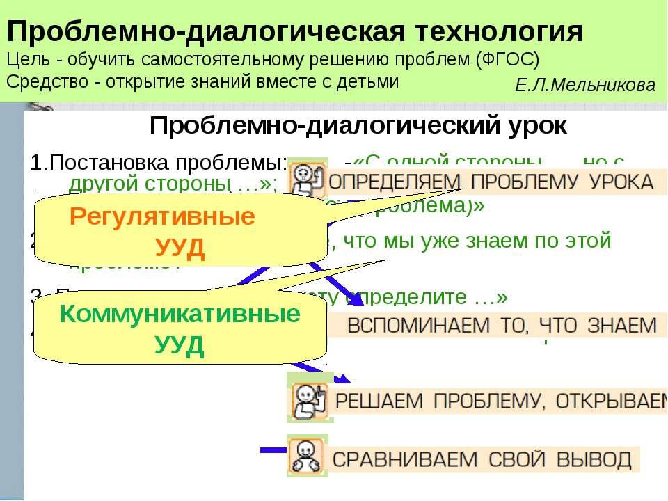 Проблемно-диалогический урок 1.Постановка проблемы: -«С одной стороны… , но с...