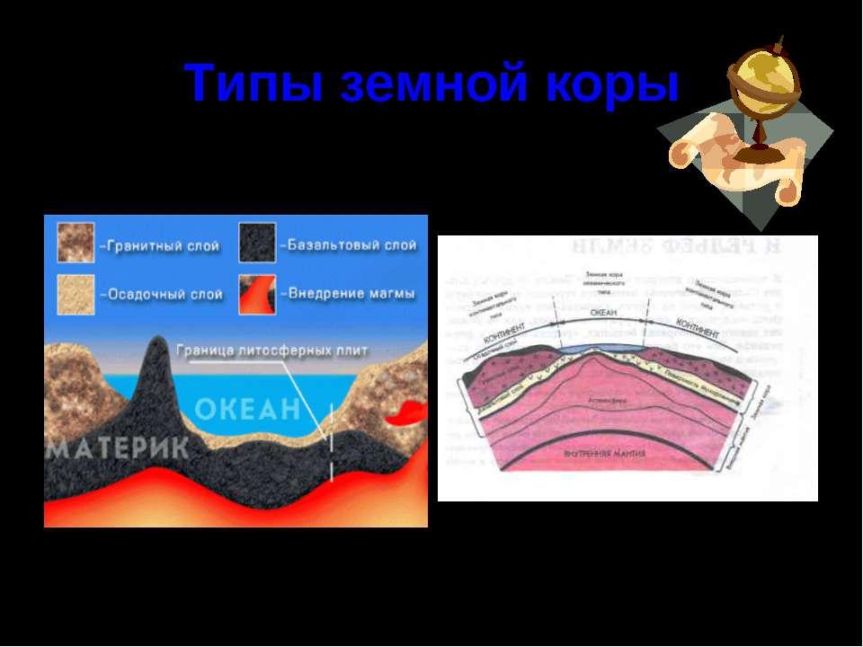 Типы земной коры
