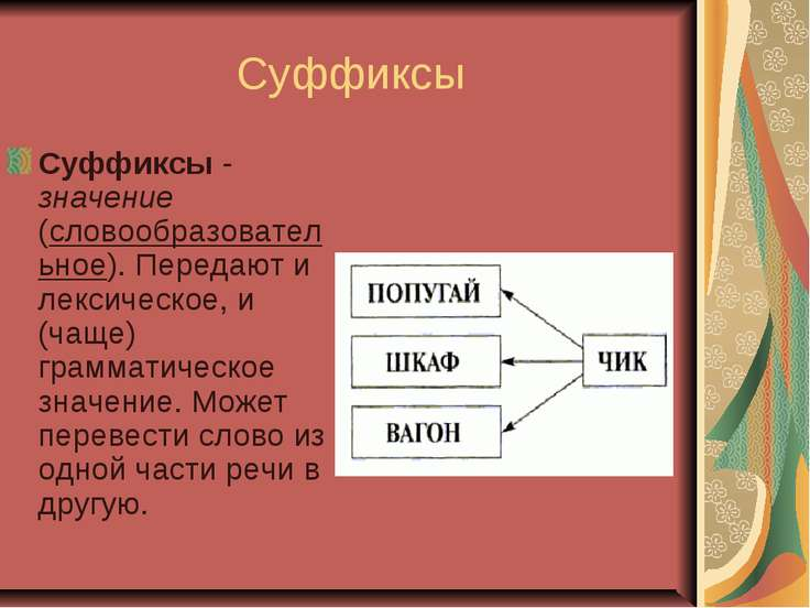 Суффиксы Суффиксы-значение (словообразовательное). Передают и лексическое, ...