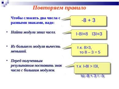 Чтобы сложить два числа с разными знаками, надо: Найти модули этих чисел. Из ...