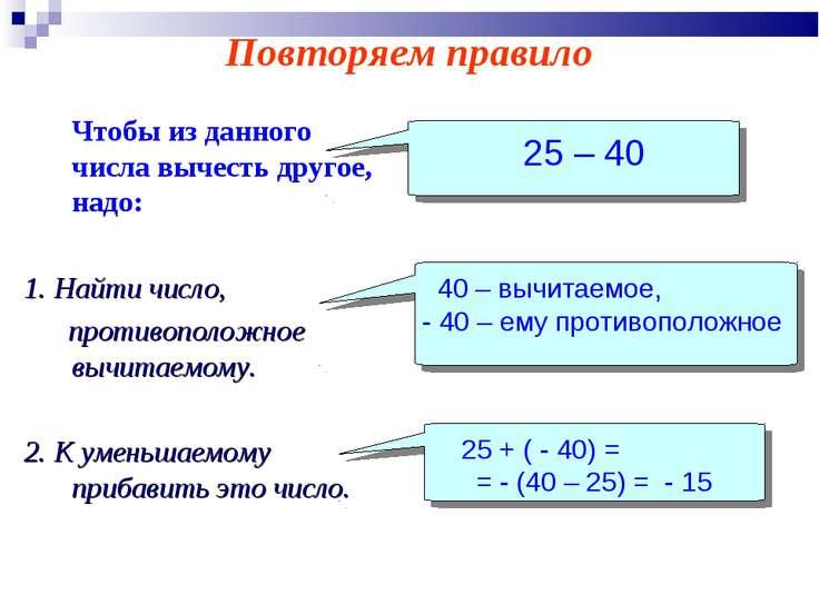 Чтобы из данного числа вычесть другое, надо: 1. Найти число, противоположное ...