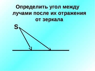 Определить угол между лучами после их отражения от зеркала S
