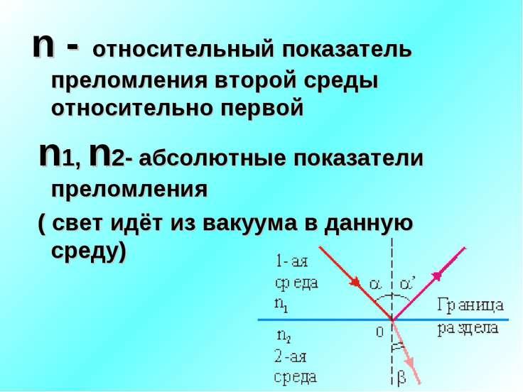 n - относительный показатель преломления второй среды относительно первой n1,...