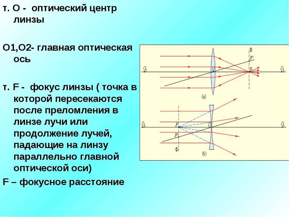 т. О - оптический центр линзы О1,О2- главная оптическая ось т. F - фокус линз...