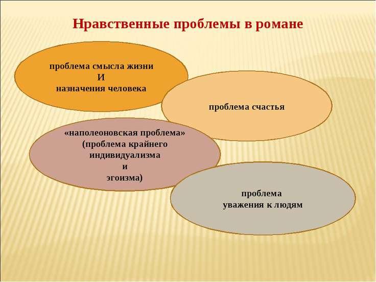 Нравственные проблемы в романе проблема смысла жизни И назначения человека пр...