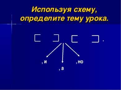 Используя схему, определите тему урока.