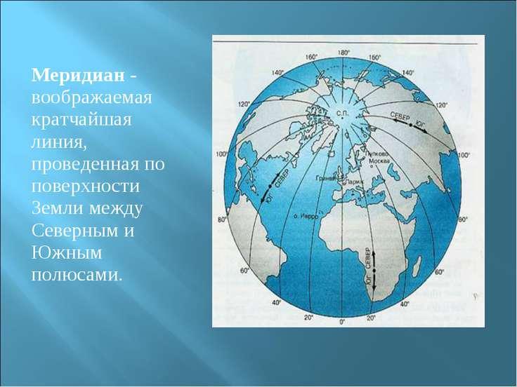 Меридиан - воображаемая кратчайшая линия, проведенная по поверхности Земли ме...