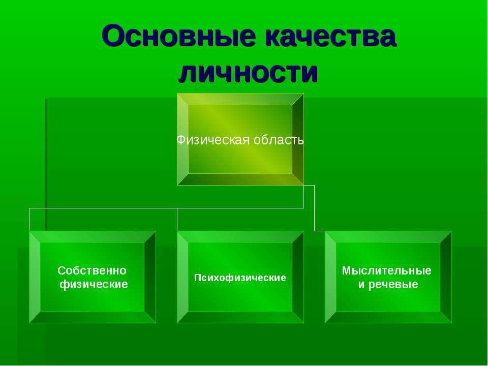 Основные качества личности