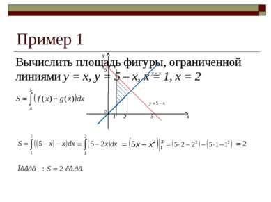 Пример 1 Вычислить площадь фигуры, ограниченной линиями y = x, y = 5 – x, x =...