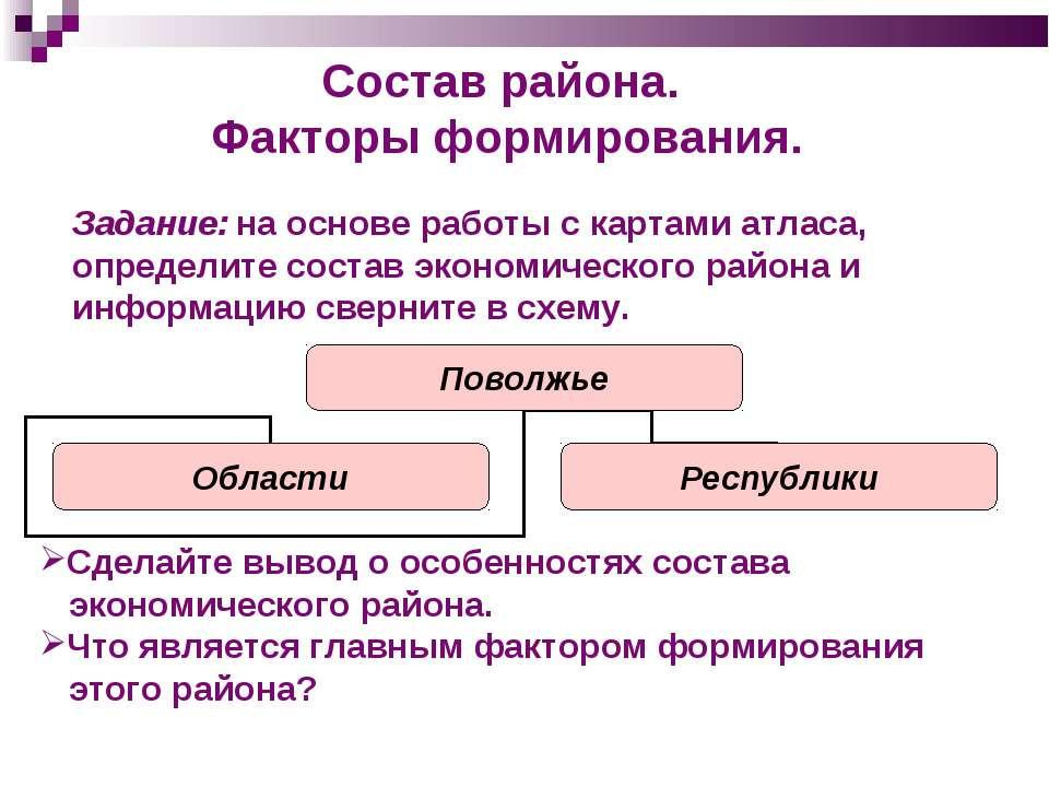 Состав района. Факторы формирования. Задание: на основе работы с картами атла...