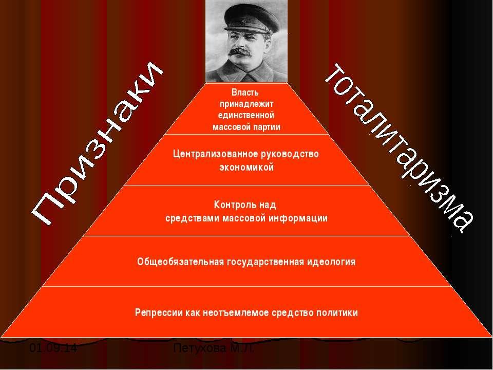 Петухова М.Л.