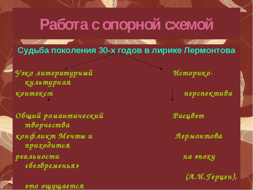 Работа с опорной схемой Судьба поколения 30-х годов в лирике Лермонтова Узко ...
