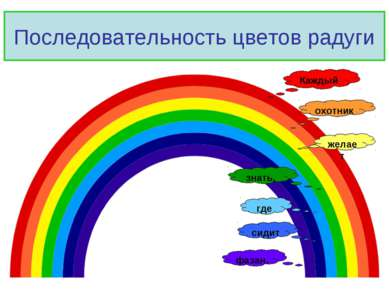 Последовательность цветов радуги Каждый охотник желает знать, где сидит фазан.