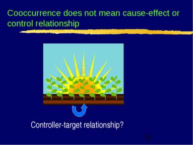 Cooccurrence does not mean cause-effect or control relationship Controller-ta...