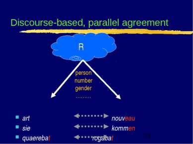 Discourse-based, parallel agreement art nouveau sie kommen quaerebat rogabat ...