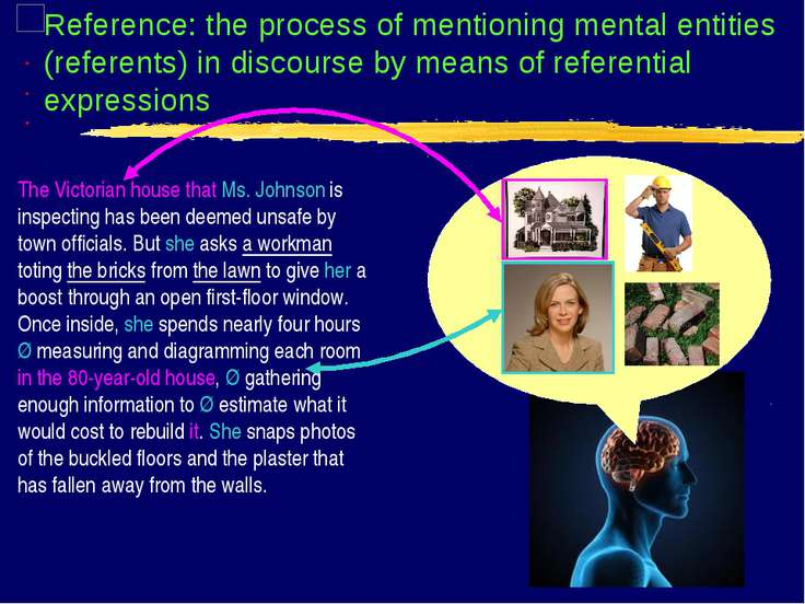 Reference: the process of mentioning mental entities (referents) in discourse...