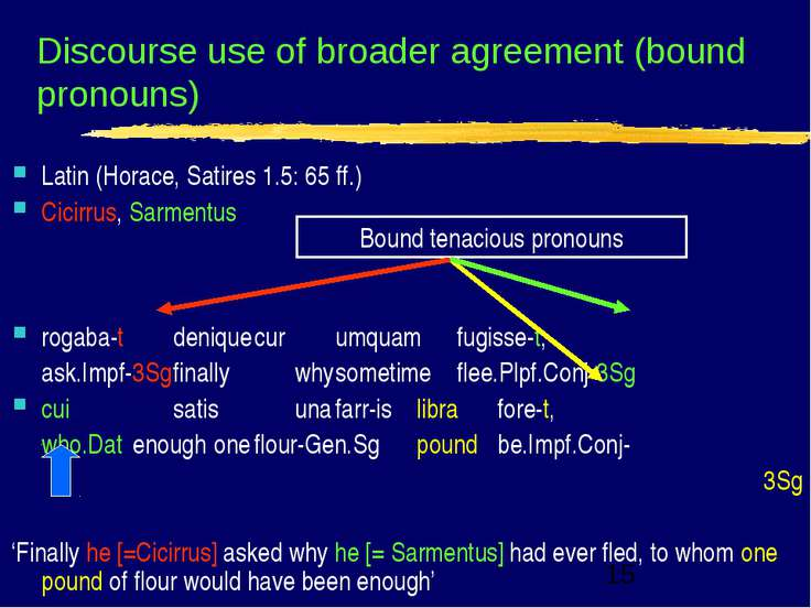 Discourse use of broader agreement (bound pronouns) Latin (Horace, Satires 1....