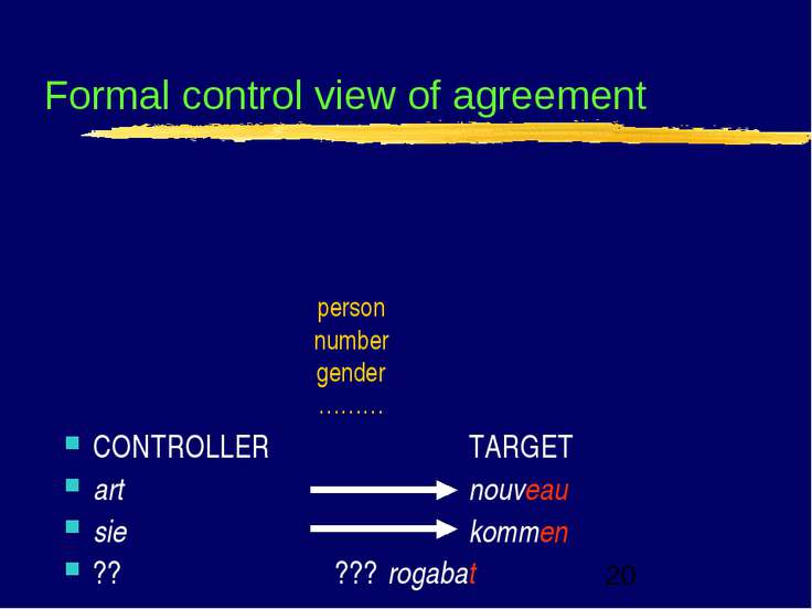 Formal control view of agreement CONTROLLER TARGET art nouveau sie kommen ?? ...