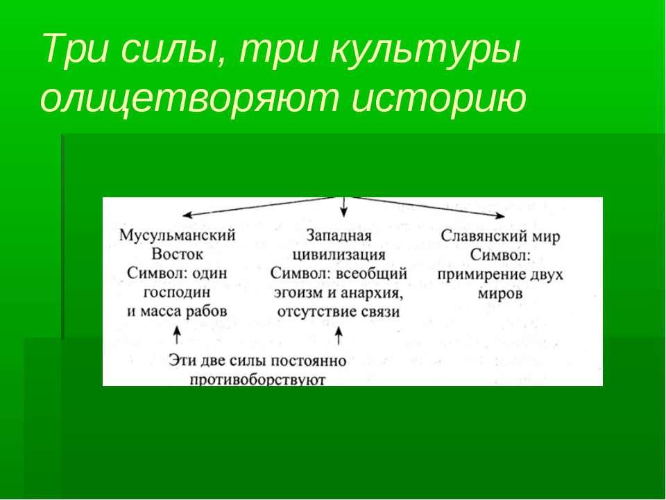 Три силы, три культуры олицетворяют историю