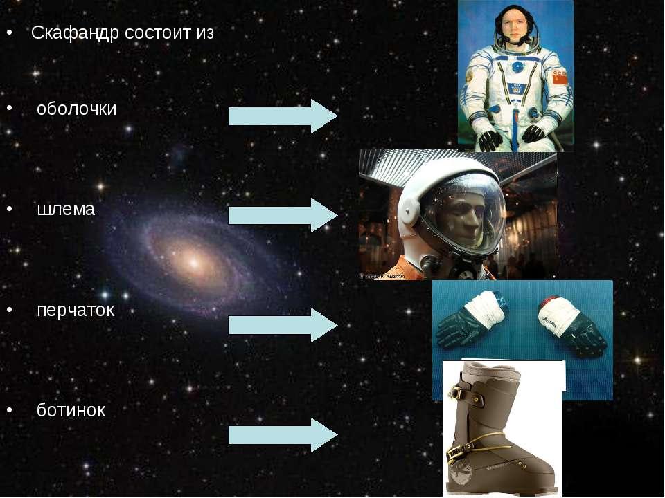 Скафандр состоит из оболочки шлема перчаток ботинок