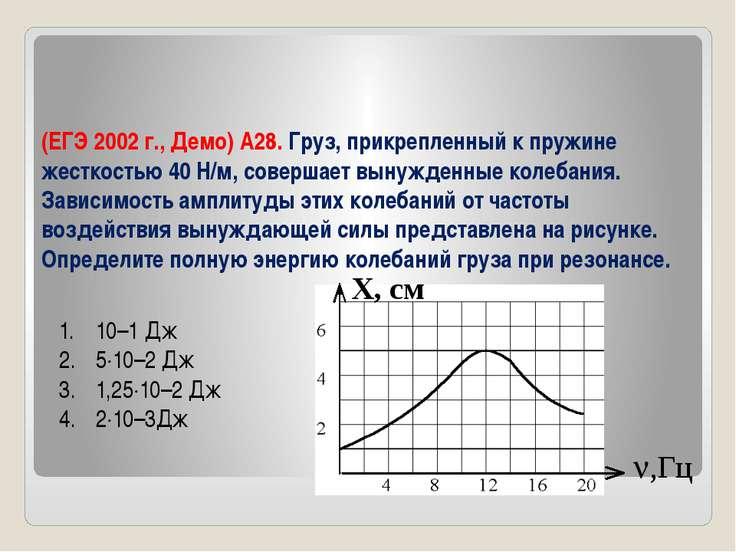 (ЕГЭ 2002 г., Демо) А28. Груз, прикрепленный к пружине жесткостью 40Н/м, сов...