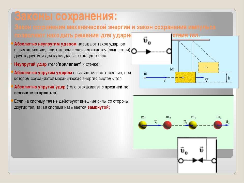 Законы сохранения: Закон сохранения механической энергии и закон сохранения и...