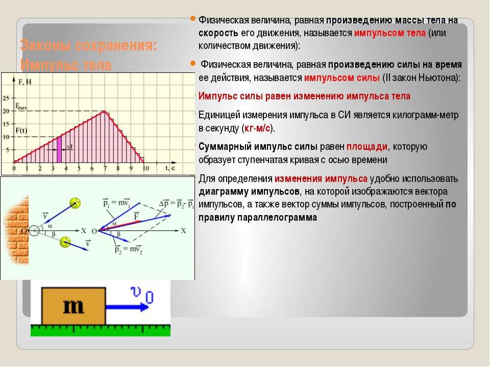 Законы сохранения: Импульс тела Физическая величина, равная произведению масс...