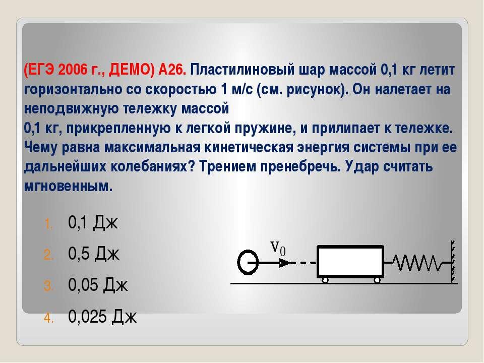 (ЕГЭ 2006 г., ДЕМО) А26. Пластилиновый шар массой 0,1 кг летит горизонтально ...