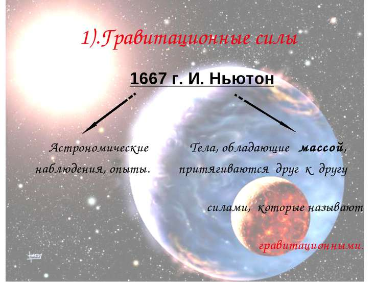 1).Гравитационные силы 1667 г. И. Ньютон Астрономические Тела, обладающие мас...